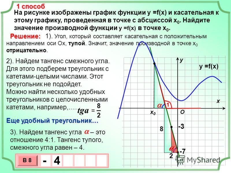 8 2 На рисунке изображены график функции у =f(x) и касательная к этому графику, проведенная в точке с абсциссой х 0. Найдите значение производной функции у =f(x) в точке х 0. х х0х0 у тупой отрицательно 1). Угол, который составляет касательная с поло