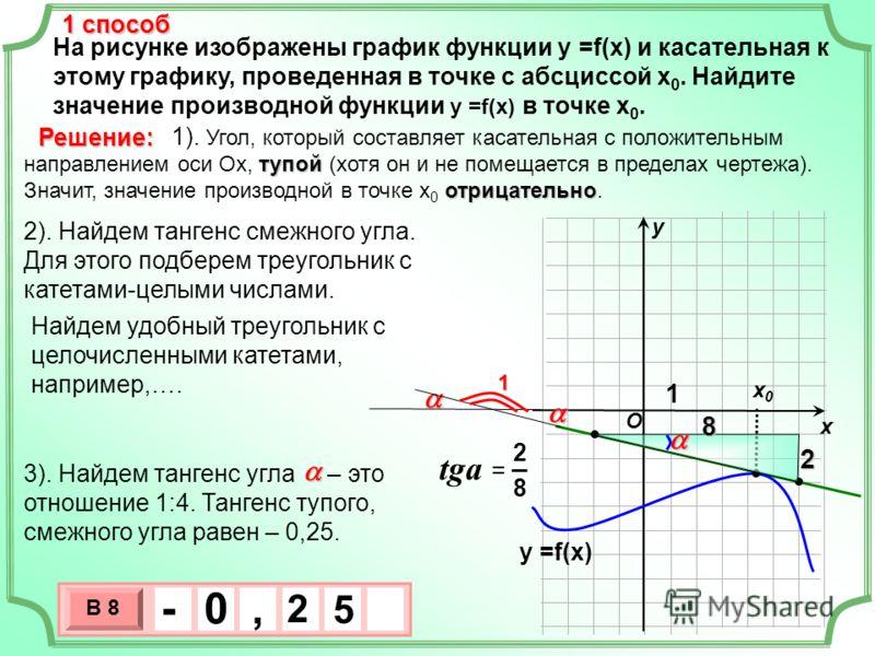 На рисунке изображены график функции у =f(x) и касательная к этому графику, проведенная в точке с абсциссой х 0. Найдите значение производной функции у =f(x) в точке х 0. х х0х0 у тупой отрицательно 1). Угол, который составляет касательная с положите