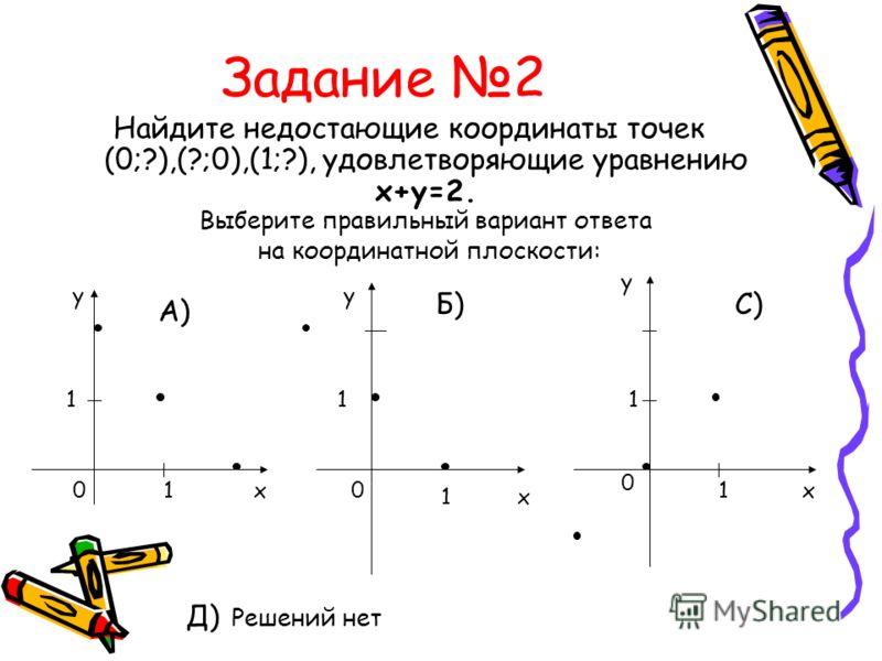 Задание 2 Найдите недостающие координаты точек (0;?),(?;0),(1;?), удовлетворяющие уравнению х+у=2. Выберите правильный вариант ответа на координатной плоскости: 1 у 00 у х х 1 1 А) Б) 0 х у 1 1 С) Д) Решений нет 1