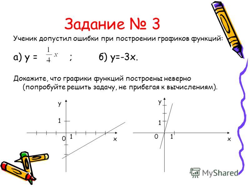 Задание 3 Ученик допустил ошибки при построении графиков функций: а) у = ; б) у=-3х. Докажите, что графики функций построены неверно (попробуйте решить задачу, не прибегая к вычислениям). х у 1 1 0х у 1 1 0