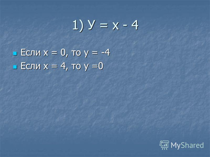 1) У = х - 4 Если х = 0, то у = -4 Если х = 0, то у = -4 Если х = 4, то у =0 Если х = 4, то у =0