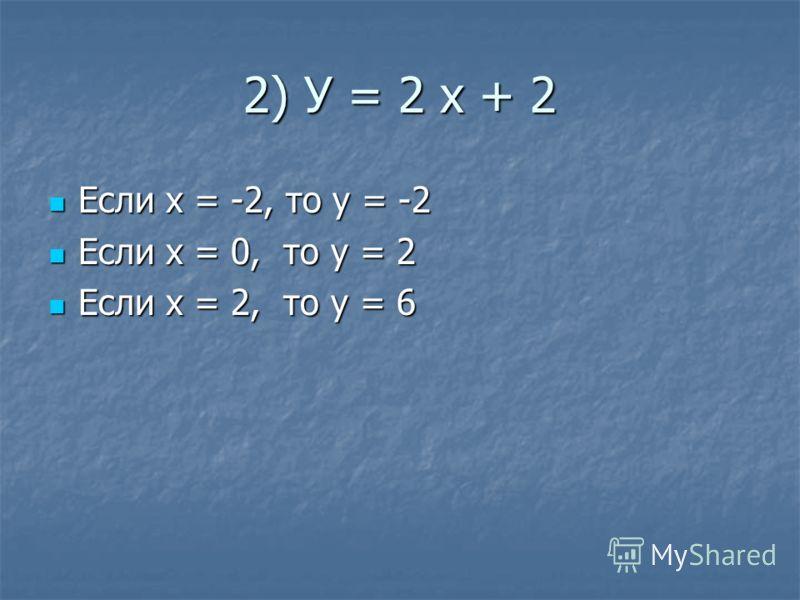 2) У = 2 х + 2 Если х = -2, то у = -2 Если х = -2, то у = -2 Если х = 0, то у = 2 Если х = 0, то у = 2 Если х = 2, то у = 6 Если х = 2, то у = 6