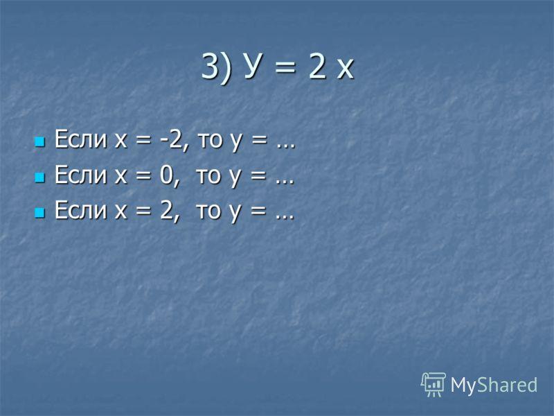 3) У = 2 х Если х = -2, то у = … Если х = -2, то у = … Если х = 0, то у = … Если х = 0, то у = … Если х = 2, то у = … Если х = 2, то у = …
