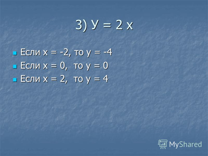 3) У = 2 х Если х = -2, то у = -4 Если х = -2, то у = -4 Если х = 0, то у = 0 Если х = 0, то у = 0 Если х = 2, то у = 4 Если х = 2, то у = 4