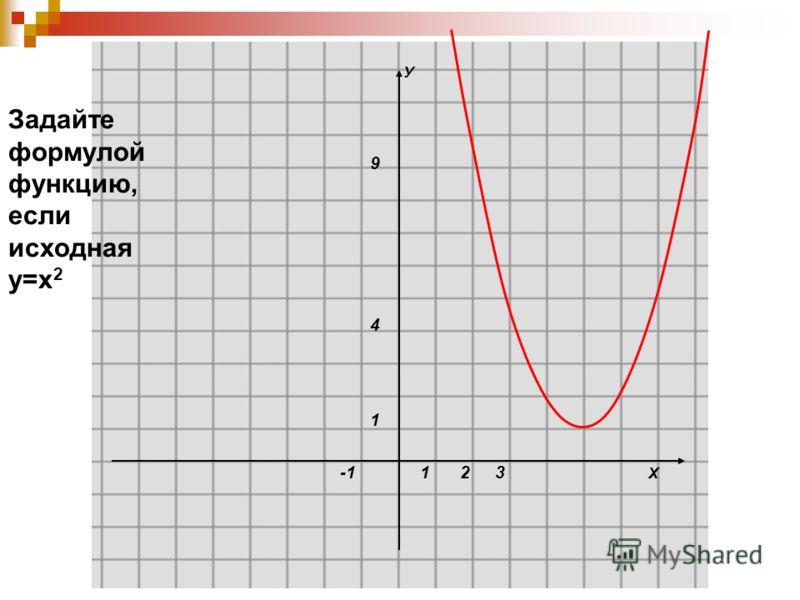 Х У 1 1 4 9 23 Задайте формулой функцию, если исходная у=х 2