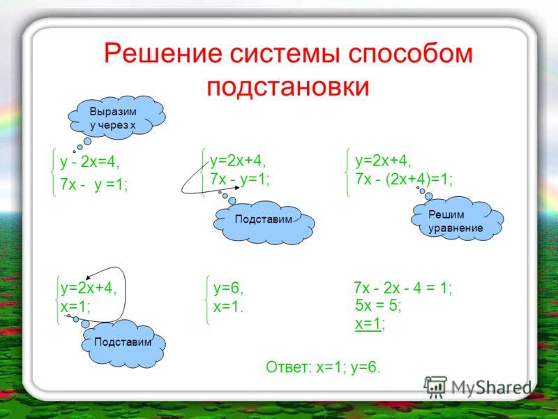 Система уравнений и её решение Определения Системой уравнений называется некоторое количество уравнений, объединенных фигурной скобкой. Фигурная скобка означает, что все уравнения должны выполняться одновременно Каждая пара значений переменных, котор