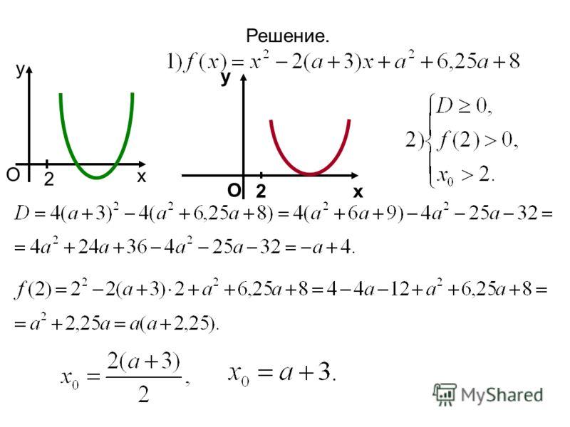 Решение. 2 х у О 2 х у О