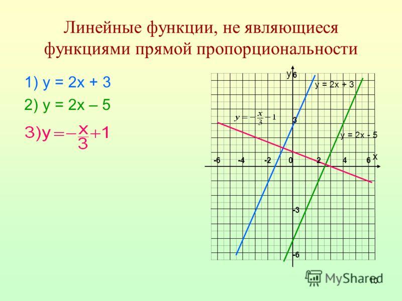 10 у Линейные функции, не являющиеся функциями прямой пропорциональности 1) у = 2х + 3 2) у = 2х – 5 х -6 -4 -2 0 2 4 6 6 3 -3 -6 у = 2х + 3 у = 2х - 5