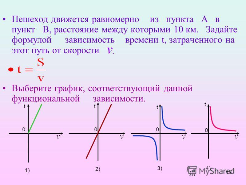 15 Пешеход движется равномерно из пункта А в пункт В, расстояние между которыми 10 км. Задайте формулой зависимость времени t, затраченного на этот путь от скорости Выберите график, соответствующий данной функциональной зависимости. t t t t 00 0 0 1)