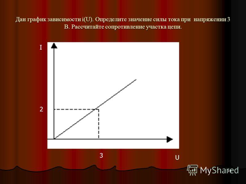 19 Дан график зависимости i(U). Определите значение силы тока при напряжении 3 В. Рассчитайте сопротивление участка цепи. U I U I 3 2