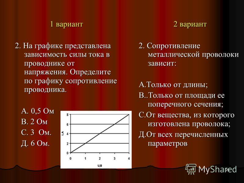 25 1 вариант 2. На графике представлена зависимость силы тока в проводнике от напряжения. Определите по графику сопротивление проводника. А. 0,5 Ом А. 0,5 Ом В. 2 Ом В. 2 Ом С. 3 Ом. С. 3 Ом. Д. 6 Ом. Д. 6 Ом. 2 вариант 2. Сопротивление металлической