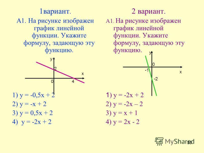36 1вариант. А1. На рисунке изображен график линейной функции. Укажите формулу, задающую эту функцию. 1) у = -0,5х + 2 2) у = -х + 2 3) у = 0,5х + 2 4) у = -2х + 2 2 вариант. А1. На рисунке изображен график линейной функции. Укажите формулу, задающую