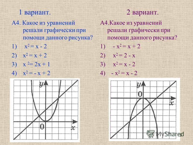 39 1 вариант. 2 вариант. А4. Какое из уравнений решали графически при помощи данного рисунка? 1) х 2 = х - 2 2)х 2 = х + 2 3)х 2 = 2х + 1 4)х 2 = - х + 2 А4.Какое из уравнений решали графически при помощи данного рисунка? 1) - х 2 = х + 2 2) х 2 = 2