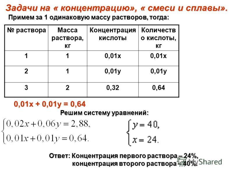 Задачи на « концентрацию», « смеси и сплавы». раствора Масса раствора, кг Концентрация кислоты Количеств о кислоты, кг 110,01х 210,01у 320,320,64 0,01х + 0,01у = 0,64 Примем за 1 одинаковую массу растворов, тогда: Решим систему уравнений: Ответ: Конц
