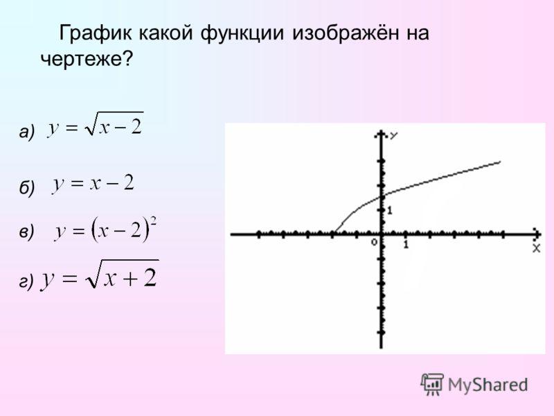 5. а) в) г) б)