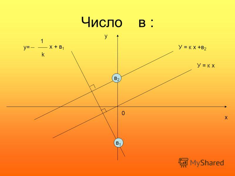 Число в : у х 0 У = к х У = к х +в 2 в2в2 y= 1 k x + в 1 в1в1