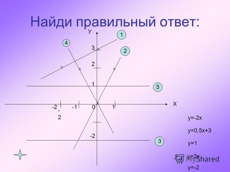 Найди правильный ответ: У Х 3 1 1 -2-2 -2 5 3 2 2 1 4 у=-2х у=0,5х+3 у=1 у=2х у=-2 0