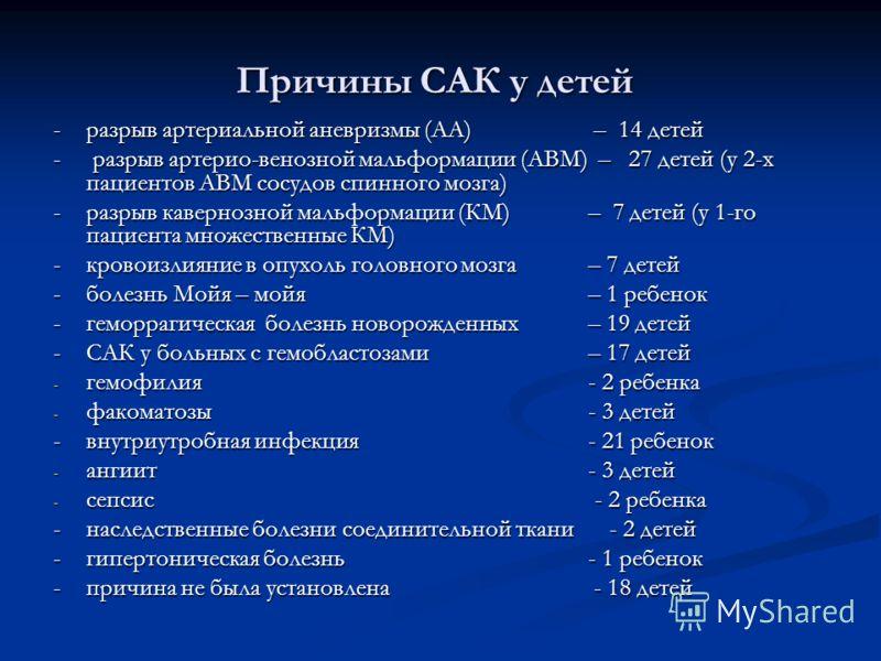 Причины САК у детей - разрыв артериальной аневризмы (АА) – 14 детей - разрыв артерио-венозной мальформации (АВМ) – 27 детей (у 2-х пациентов АВМ сосудов спинного мозга) - разрыв кавернозной мальформации (КМ) – 7 детей (у 1-го пациента множественные К