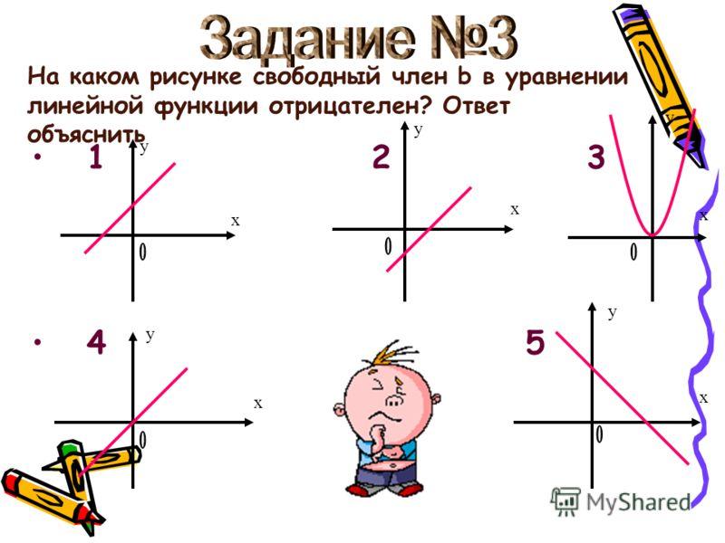 На каком рисунке свободный член b в уравнении линейной функции отрицателен? Ответ объяснить 1 2 3 4 5 х у х у х у х у х у