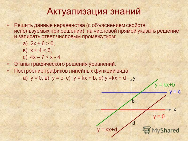 Актуализация знаний Решить данные неравенства (с объяснением свойств, используемых при решении), на числовой прямой указать решение и записать ответ числовым промежутком: а) 2х + 6 > 0, в) х + 4 < 6, с) 4х – 7 > х - 4. Этапы графического решения урав
