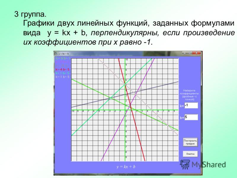 3 группа. Графики двух линейных функций, заданных формулами вида y = kx + b, перпендикулярны, если произведение их коэффициентов при x равно -1.