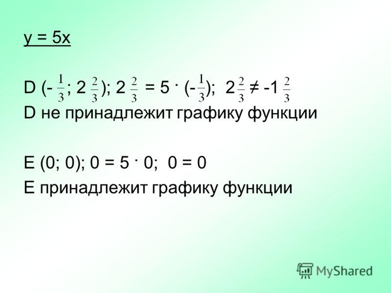 у = 5х D (- ; 2 ); 2 = 5 · (- ); 2 -1 D не принадлежит графику функции Е (0; 0); 0 = 5 · 0; 0 = 0 Е принадлежит графику функции