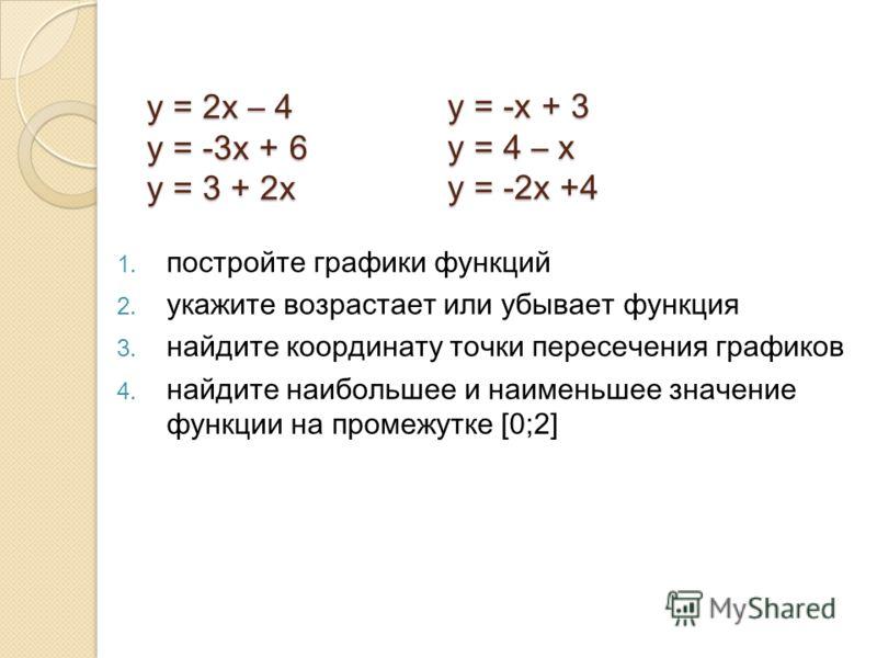 у = 2х – 4 у = -3х + 6 у = 3 + 2х 1. постройте графики функций 2. укажите возрастает или убывает функция 3. найдите координату точки пересечения графиков 4. найдите наибольшее и наименьшее значение функции на промежутке [0;2] у = -х + 3 у = 4 – х у =