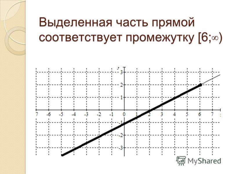 Выделенная часть прямой соответствует промежутку [6;)