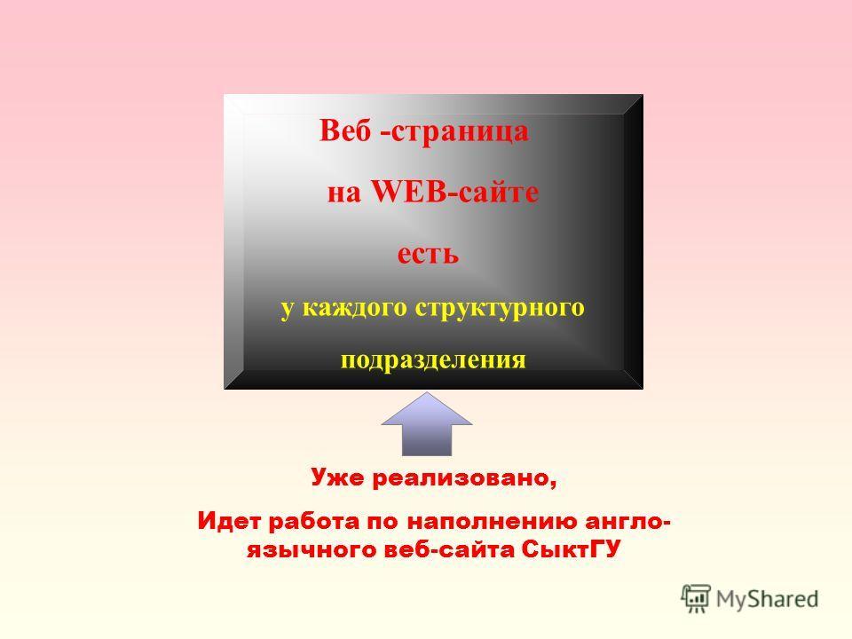 Веб -страница на WEB-сайте есть у каждого структурного подразделения Уже реализовано, Идет работа по наполнению англо- язычного веб-сайта СыктГУ