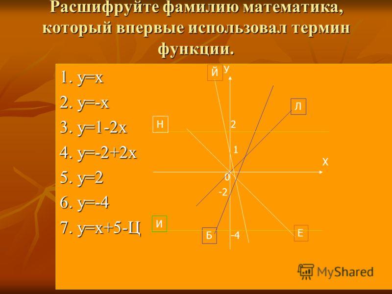 Расшифруйте фамилию математика, который впервые использовал термин функции. 1. у=х 2. у=-х 3. у=1-2х 4. у=-2+2х 5. у=2 6. у=-4 7. у=х+5-Ц Х У 0 Л Е Й 1 -2 Б 2 Н -4 И