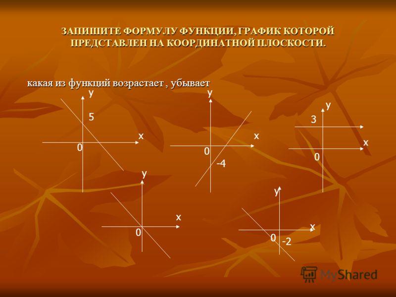 ЗАПИШИТЕ ФОРМУЛУ ФУНКЦИИ, ГРАФИК КОТОРОЙ ПРЕДСТАВЛЕН НА КООРДИНАТНОЙ ПЛОСКОСТИ. какая из функций возрастает, убывает какая из функций возрастает, убывает х у х у х у х у х у 0 0 0 0 0 5 -4 3 -2