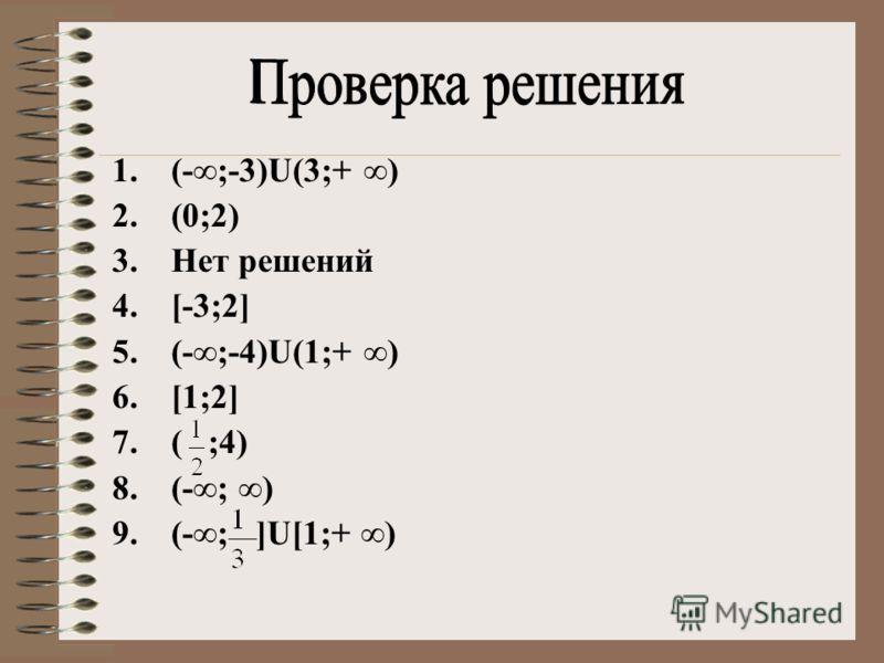 х ²-9>0 х ²-2 х