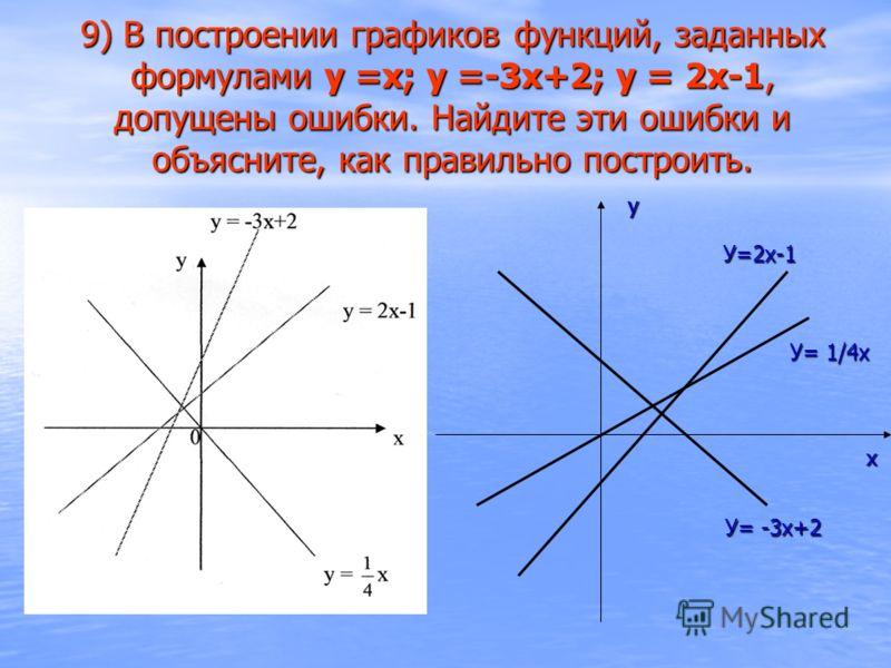 9) В построении графиков функций, заданных формулами у =х; у =-3х+2; у = 2х-1, допущены ошибки. Найдите эти ошибки и объясните, как правильно построить. у У=2х-1 У= -3х+2 У= 1/4х х