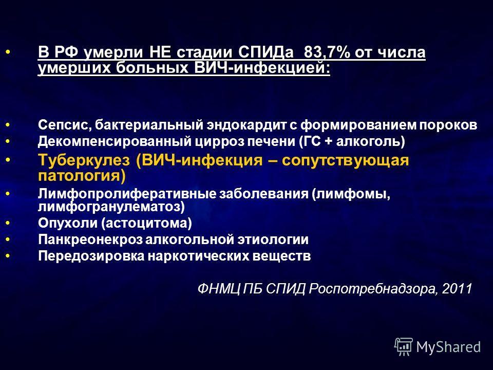 мерли НЕ стадии СПИДа 83,7% от числа умерших больных ВИЧ-инфекцией:В РФ умерли НЕ стадии СПИДа 83,7% от числа умерших больных ВИЧ-инфекцией: Сепсис, бактериальный эндокардит с формированием пороков Декомпенсированный цирроз печени (ГС + алкоголь) Туб