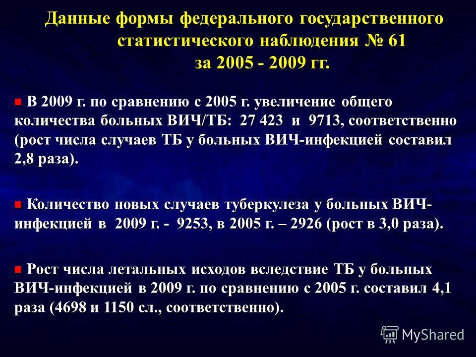 Данные формы федерального государственного статистического наблюдения 61 за 2005 - 2009 гг. увеличение общего количества больных ВИЧ/ТБ: 27 423 и 9713, соответственно (рост числа случаев ТБ у больных ВИЧ-инфекцией составил 2,8 раза). В 2009 г. по сра