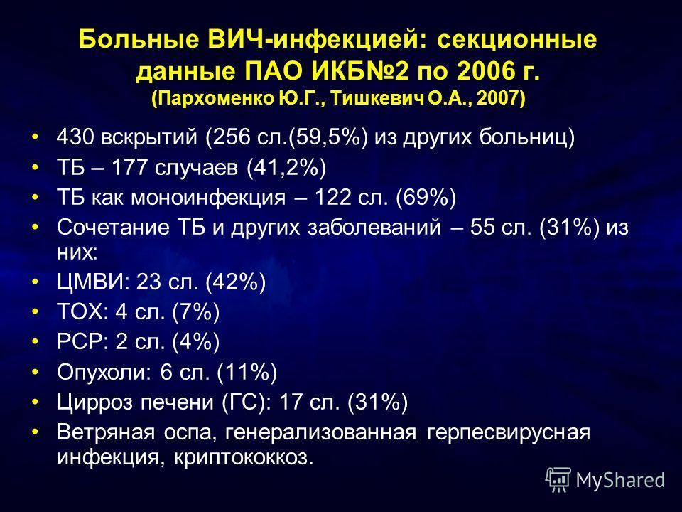 Больные ВИЧ-инфекцией: секционные данные ПАО ИКБ2 по 2006 г. (Пархоменко Ю.Г., Тишкевич О.А., 2007) 430 вскрытий (256 сл.(59,5%) из других больниц) ТБ – 177 случаев (41,2%) ТБ как моноинфекция – 122 сл. (69%) Сочетание ТБ и других заболеваний – 55 сл
