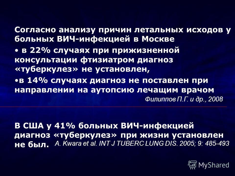 Согласно анализу причин летальных исходов у больных ВИЧ-инфекцией в Москве в 22% случаях при прижизненной консультации фтизиатром диагноз «туберкулез» не установлен, в 14% случаях диагноз не поставлен при направлении на аутопсию лечащим врачом Филипп