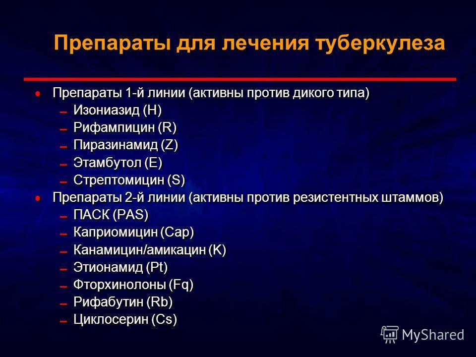 Препараты для лечения туберкулеза Препараты 1-й линии (активны против дикого типа) Изониазид (H) Рифампицин (R) Пиразинамид (Z) Этамбутол (E) Стрептомицин (S) Препараты 2-й линии (активны против резистентных штаммов) ПАСК (PAS) Каприомицин (Cap) Кана