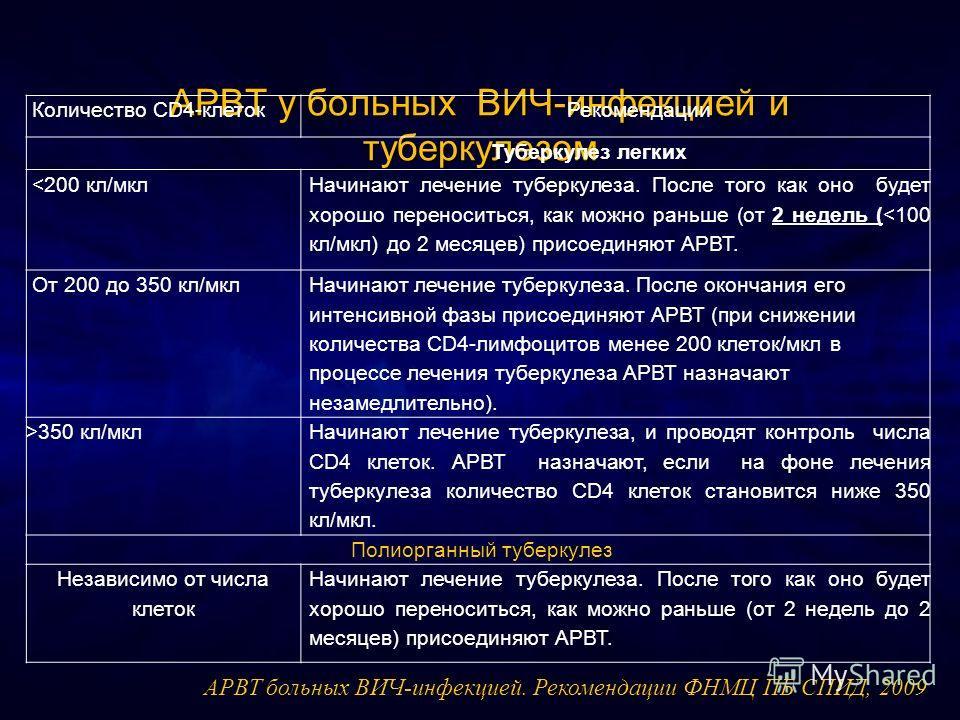 АРВТ у больных ВИЧ-инфекцией и туберкулезом Количество CD4-клетокРекомендации Туберкулез легких