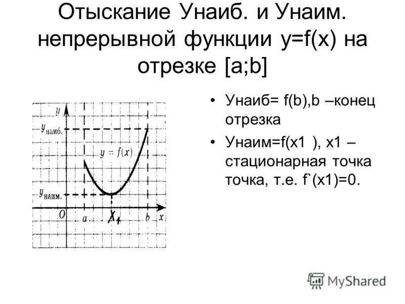 Отыскание Унаиб. и Унаим. непрерывной функции у=f(x) на отрезке [a;b] Унаиб= f(b),b –конец отрезка Унаим=f(x1 ), x1 – стационарная точка точка, т.е. f`(x1)=0.