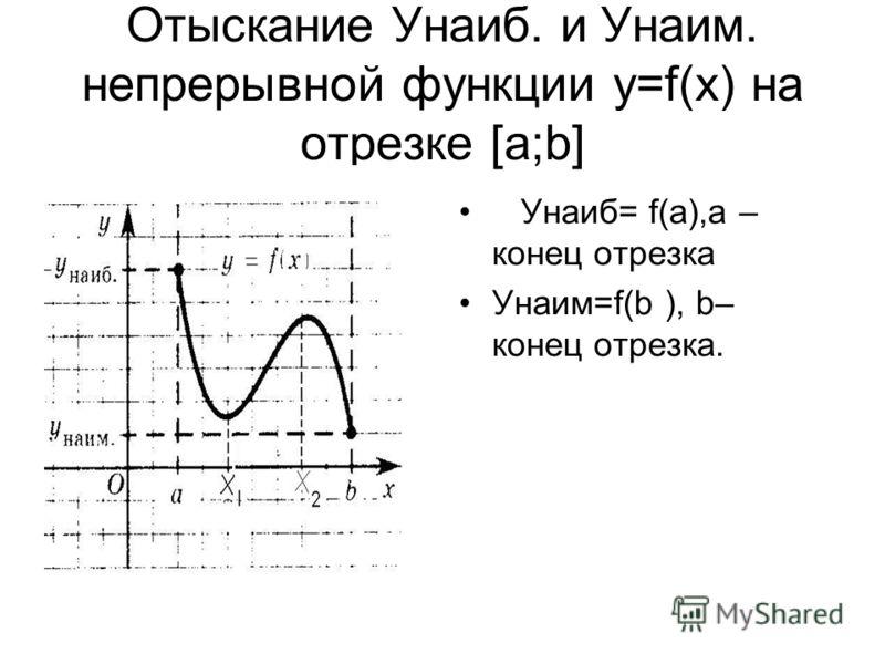 Отыскание Унаиб. и Унаим. непрерывной функции у=f(x) на отрезке [a;b] Унаиб= f(а),а – конец отрезка Унаим=f(b ), b– конец отрезка.
