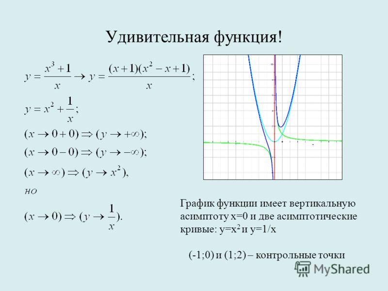 Удивительная функция! График функции имеет вертикальную асимптоту х=0 и две асимптотические кривые: у=х 2 и у=1/х (-1;0) и (1;2) – контрольные точки