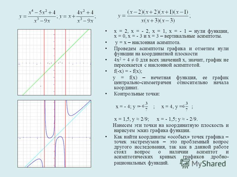 х = 2, х = - 2, х = 1, х = - 1 – нули функции, х = 0, х = - 3 и х = 3 – вертикальные асимптоты. у = х – наклонная асимптота. Проведем асимптоты графика и отметим нули функции на координатной плоскости 4х 2 + 4 0 для всех значений х, значит, график не