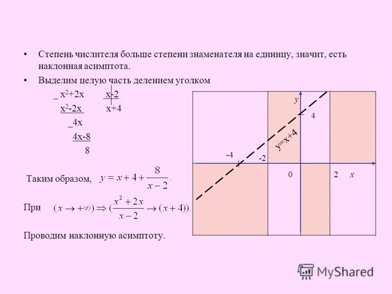 Степень числителя больше степени знаменателя на единицу, значит, есть наклонная асимптота. Выделим целую часть делением уголком _ х 2 +2х х-2 х 2 -2х х+4 _4х 4х-8 8 Таким образом, При Проводим наклонную асимптоту. -2 20х у -4 4 у=х+4