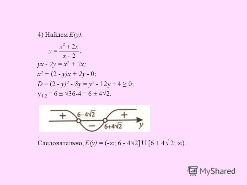 4) Найдем Е(у). ух - 2у = х 2 + 2х; х 2 + (2 - у)х + 2у - 0; D = (2 - у) 2 - 8у = у 2 - 12у + 4 0; у 1,2 = 6 ± 36-4 = 6 ± 42. Следовательно, Е(у) = (-; 6 - 42] U [6 + 4 2; ).