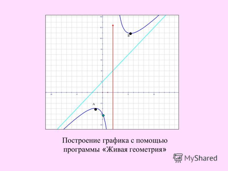 А В Построение графика с помощью программы « Живая геометрия »