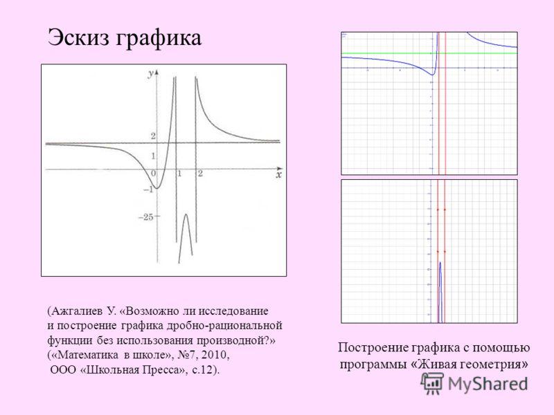 Построение графика с помощью программы « Живая геометрия » Эскиз графика (Ажгалиев У. «Возможно ли исследование и построение графика дробно-рациональной функции без использования производной?» («Математика в школе», 7, 2010, ООО «Школьная Пресса», с.