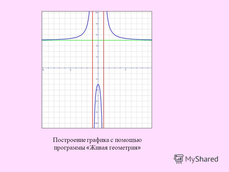 Построение графика с помощью программы « Живая геометрия »