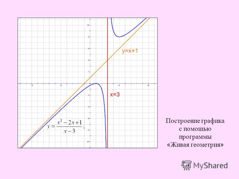 Построение графика с помощью программы « Живая геометрия » х=3 у=х+1
