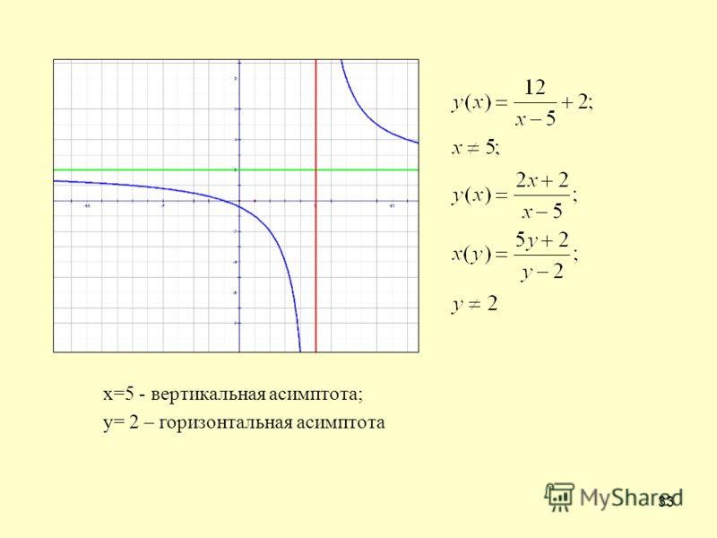 33 х=5 - вертикальная асимптота; у= 2 – горизонтальная асимптота